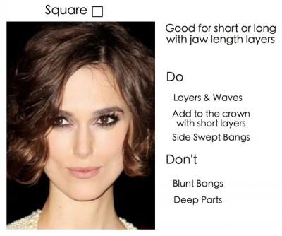 Прически для квадратного типа лица – особенности выбора фото и видео